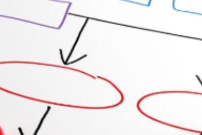 Основы педагогического дизайна
