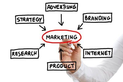 Маркетинг в образовании