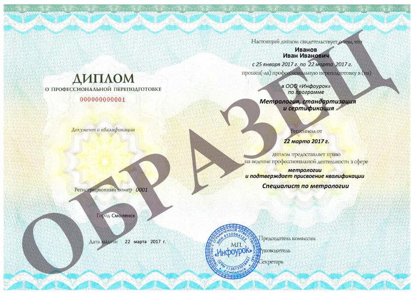 Сертификация стандартизация центр сертификации удобно сертификация почв - это